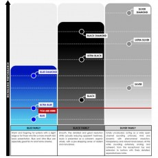 HIFI / HIFI / Signálový kabel:Tellurium Q Ultra Silver / RCA / 2x1m