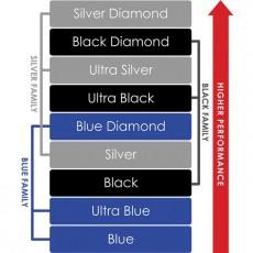HIFI / HIFI / Síťový kabel:Tellurium Q:Ultra Silver Power / 2m