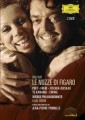 2DVDMozart / Le Nozze Di Figaro